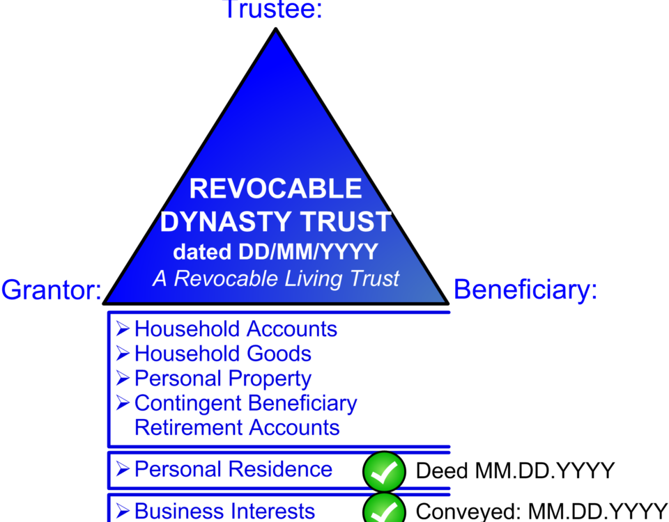 Revocable Dynasty Trust