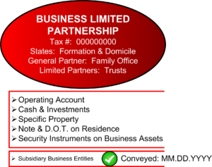 Limited Partnership - Legal Services